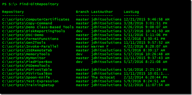 find git repositories with PowerShell