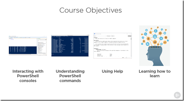 Your First Day with PowerShell Objectives