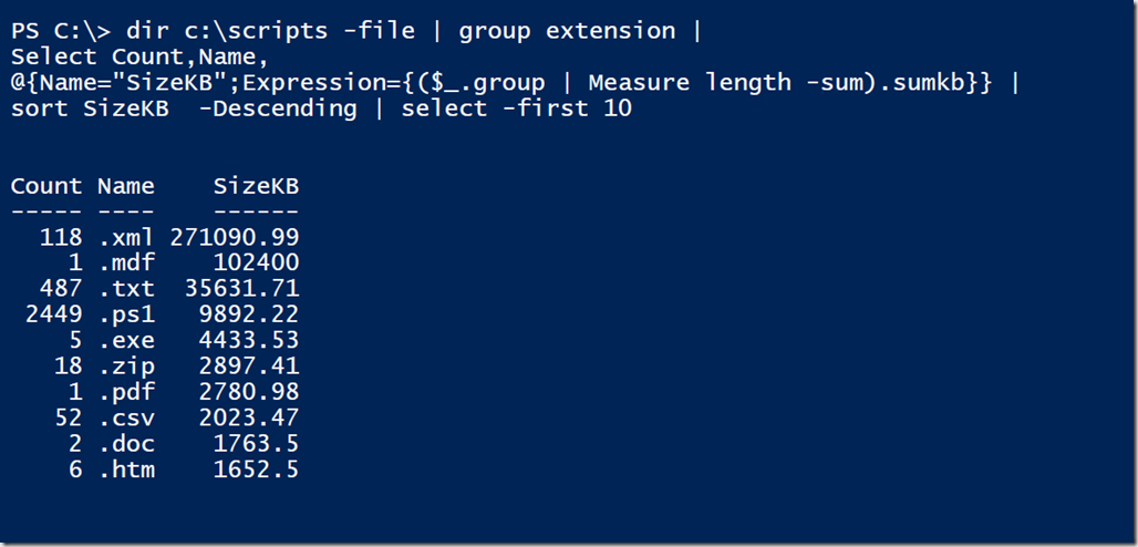 Adding Efficiency with PowerShell Type Extensions • The Lonely