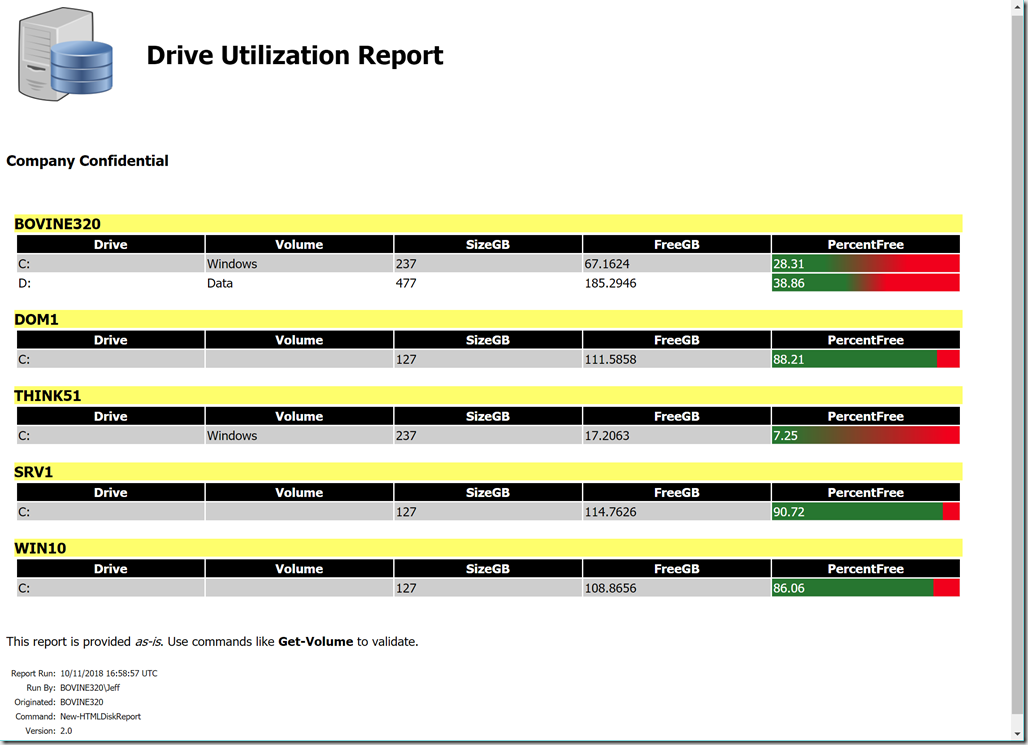 Creating Colorful HTML Disk Reports with PowerShell • The