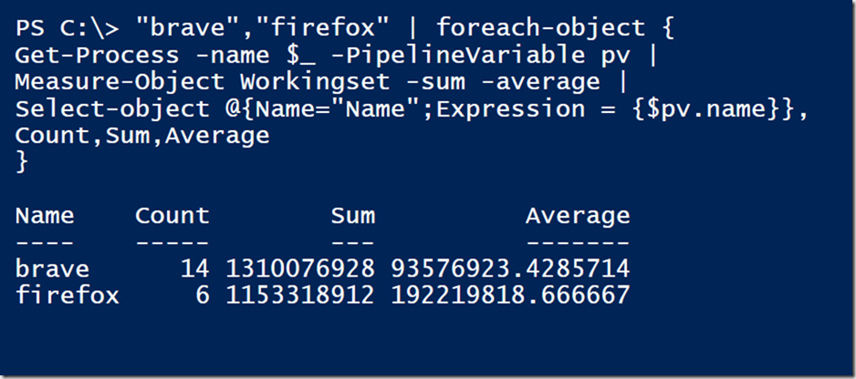Building a PowerShell Process Memory Tool • The Lonely Administrator