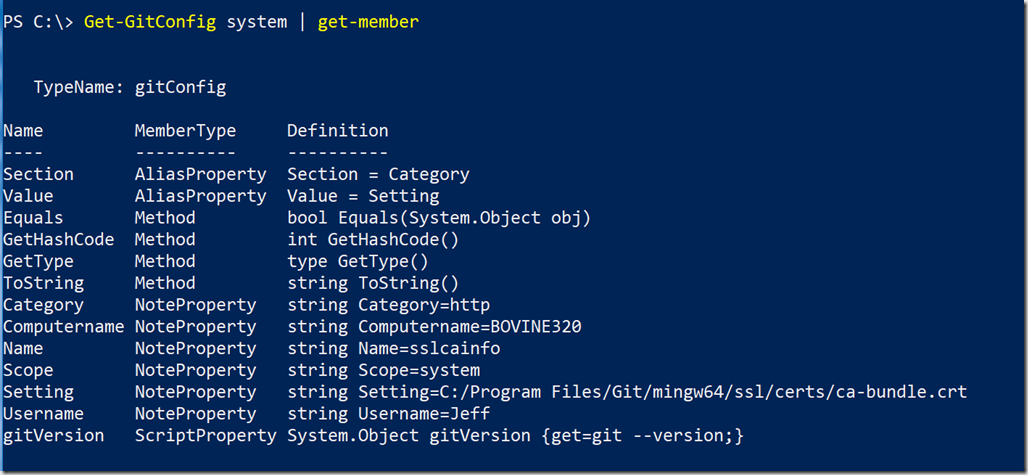 Creating More Git PowerShell Tools • The Lonely Administrator